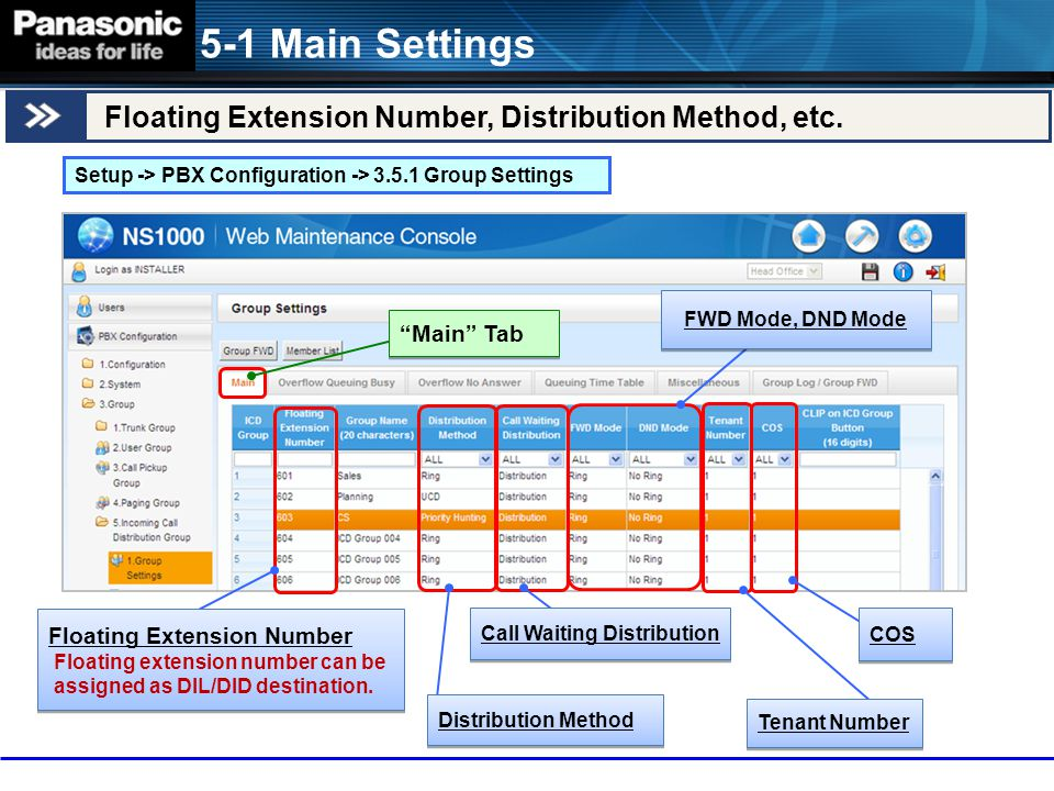 5-1 Main Settings Floating Extension Number, Distribution Method, etc.