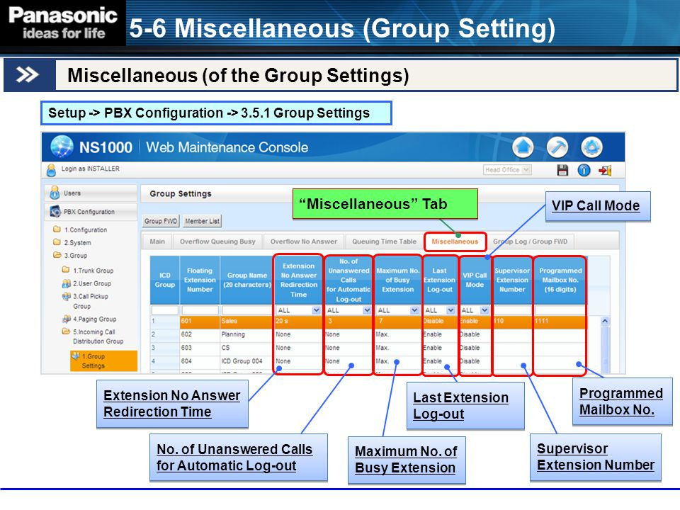 5-6 Miscellaneous (Group Setting)