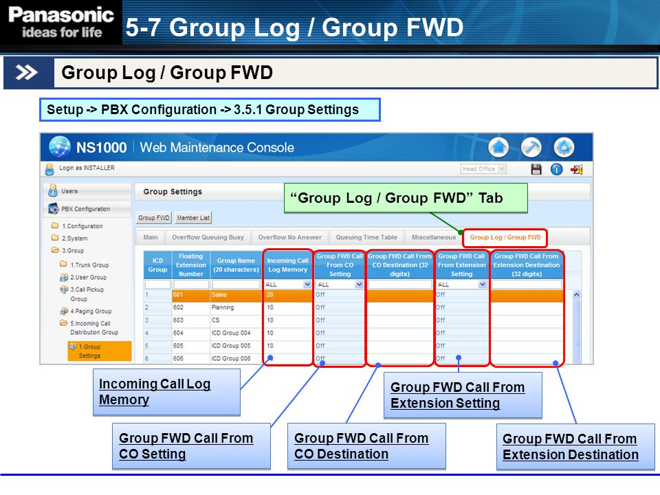 5-7 Group Log / Group FWD Group Log / Group FWD