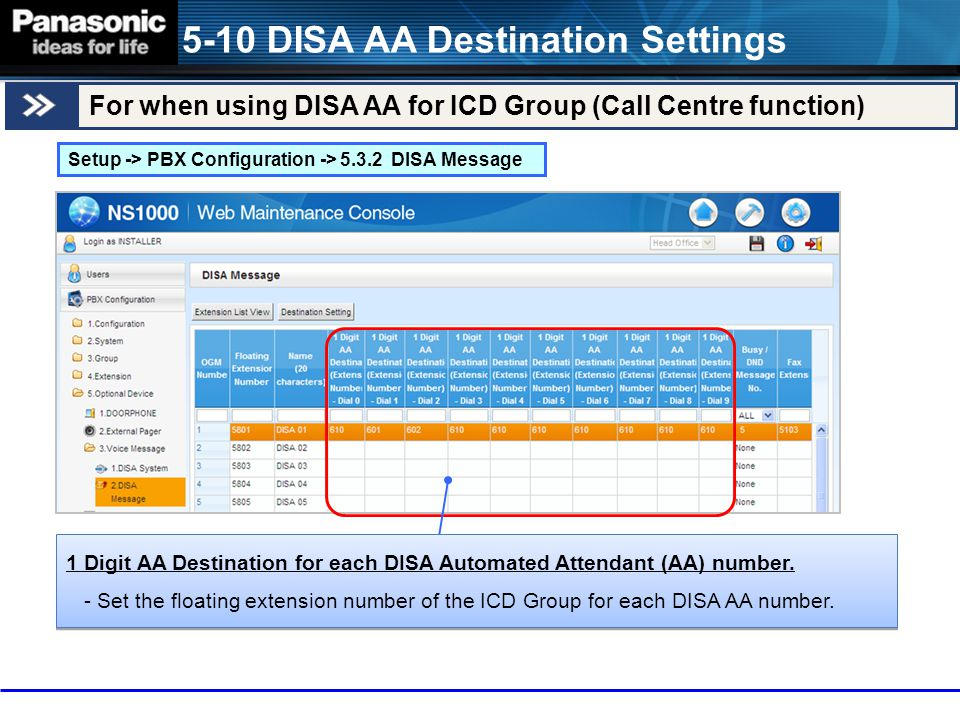 5-10 DISA AA Destination Settings