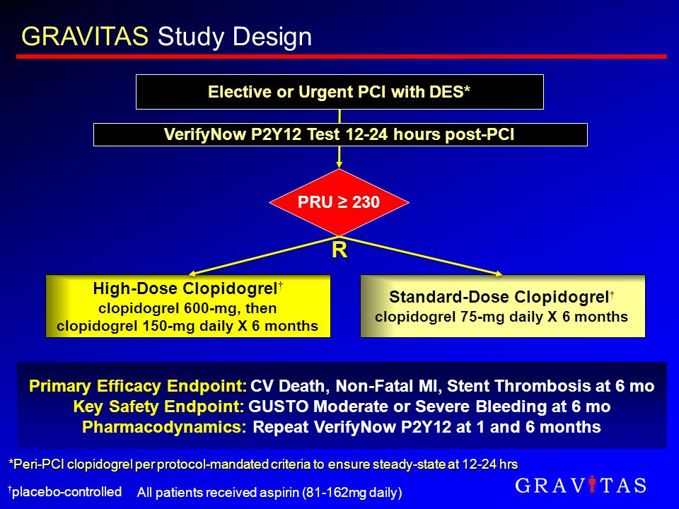GRAVITAS Study Design R Elective or Urgent PCI with DES*