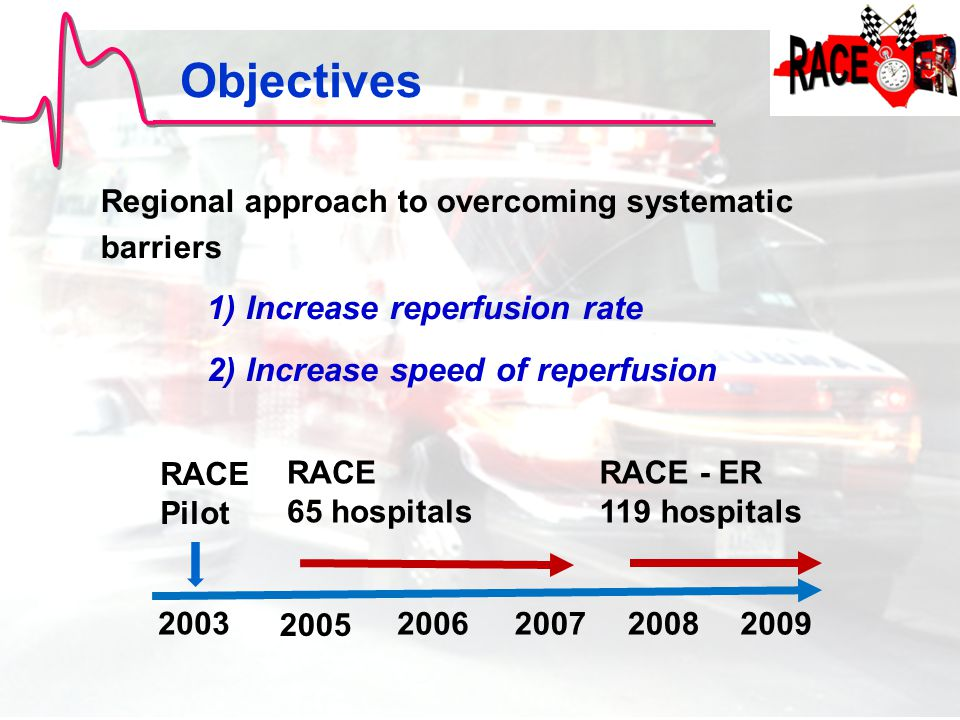 Objectives 1) Increase reperfusion rate