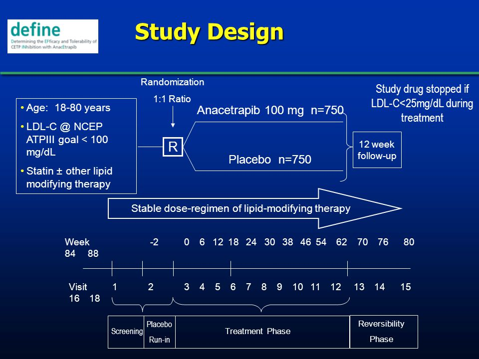 Study Design R Study drug stopped if LDL-C<25mg/dL during treatment