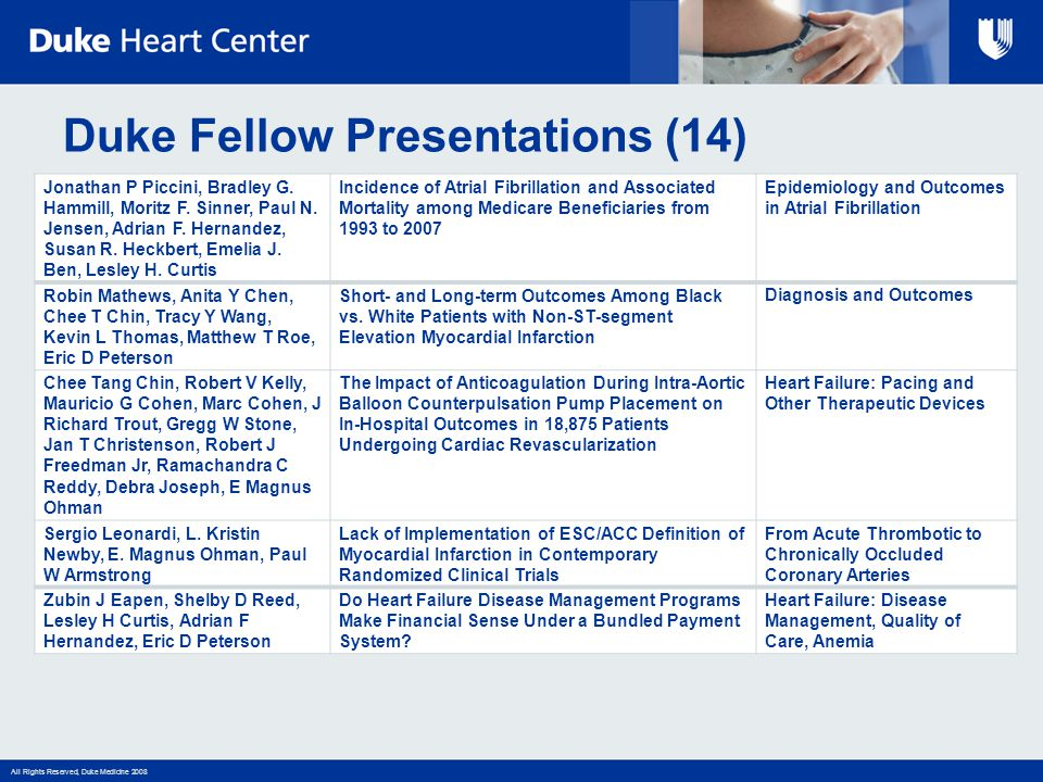 Duke Fellow Presentations (14)