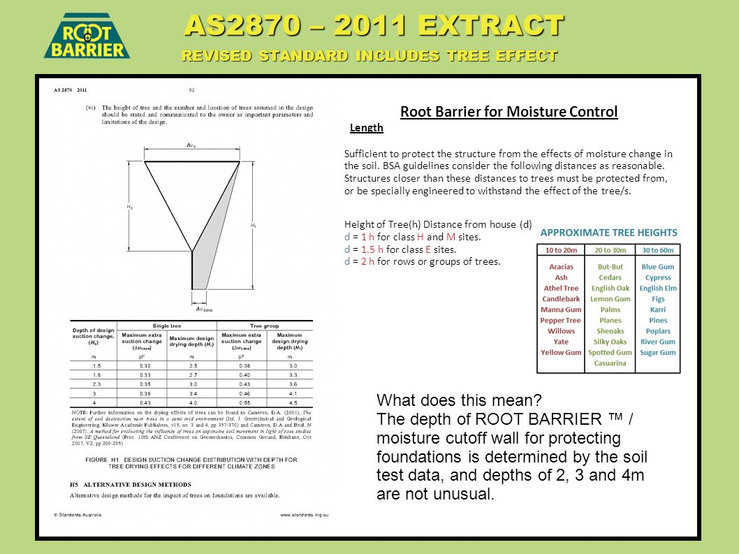AS2870 – 2011 EXTRACT REVISED STANDARD INCLUDES TREE EFFECT