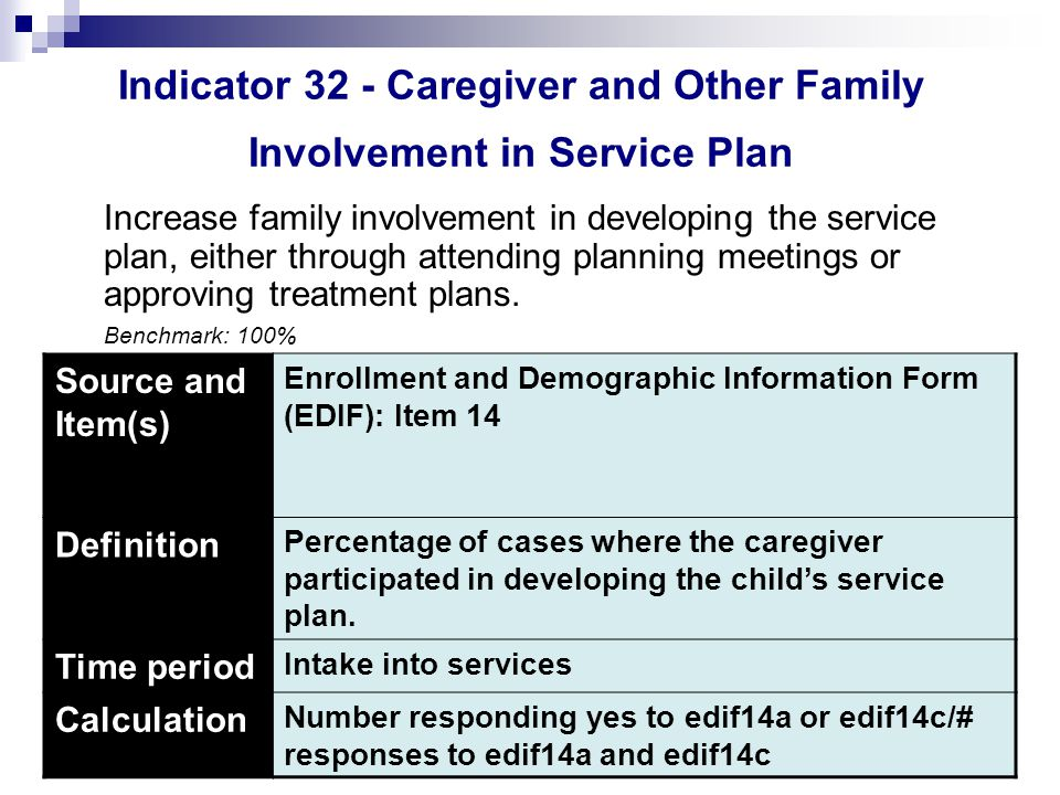 Indicator 32 - Caregiver and Other Family Involvement in Service Plan