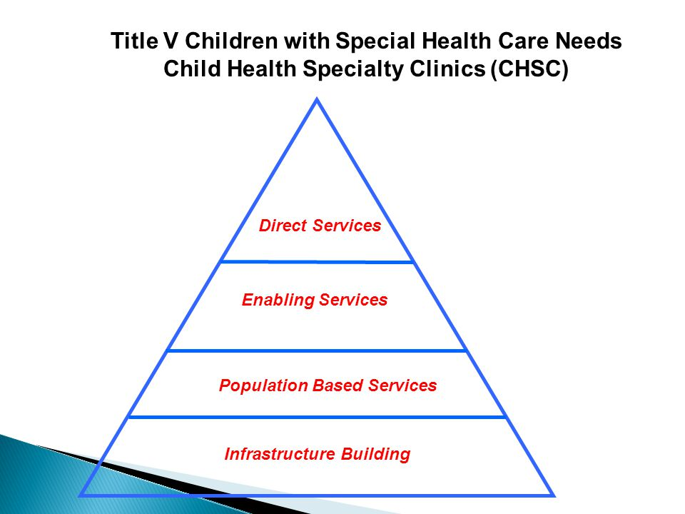 Title V Children with Special Health Care Needs