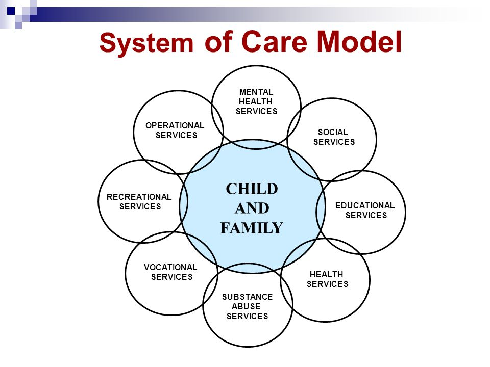 System of Care Model CHILD AND FAMILY