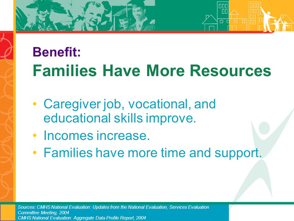 Benefit: Families Have More Resources