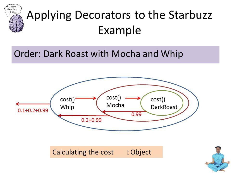Applying Decorators to the Starbuzz Example