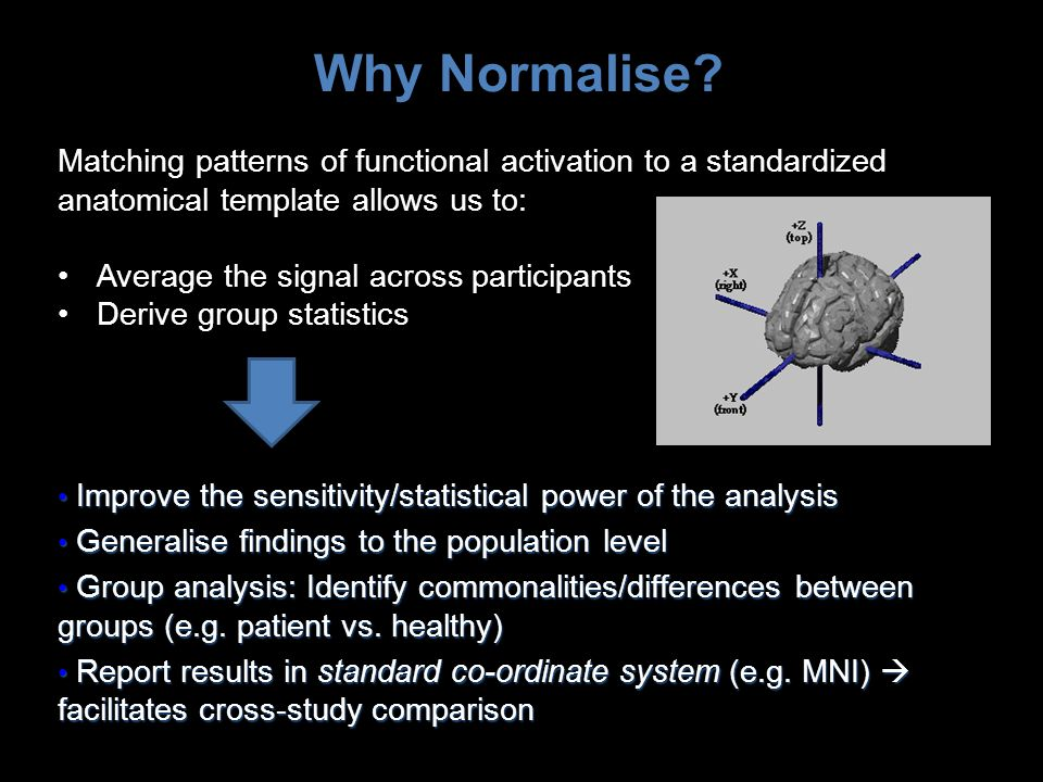 Why Normalise Matching patterns of functional activation to a standardized anatomical template allows us to: