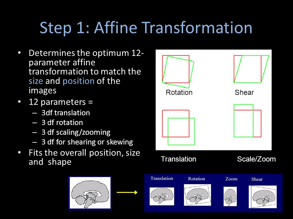 Step 1: Affine Transformation