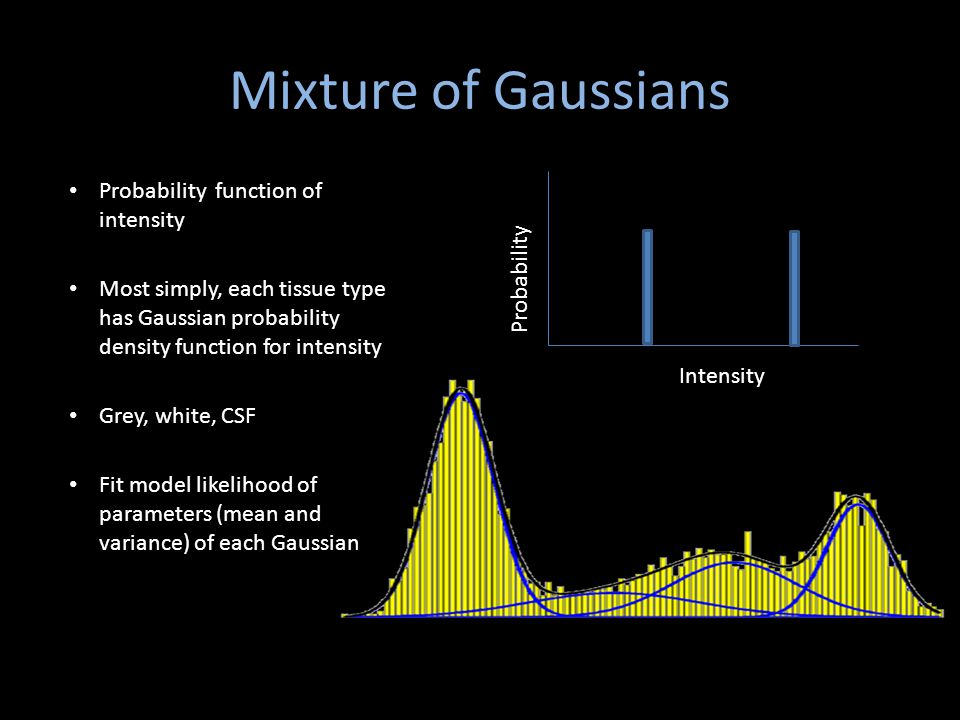 Mixture of Gaussians Probability function of intensity Probability
