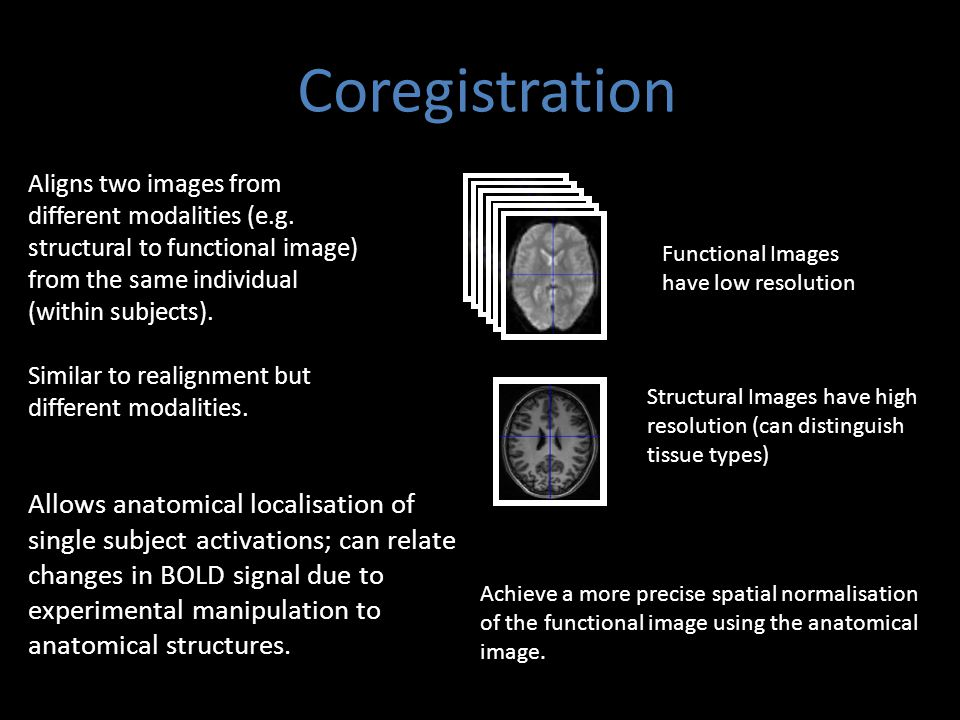 Coregistration Aligns two images from different modalities (e.g. structural to functional image) from the same individual (within subjects).