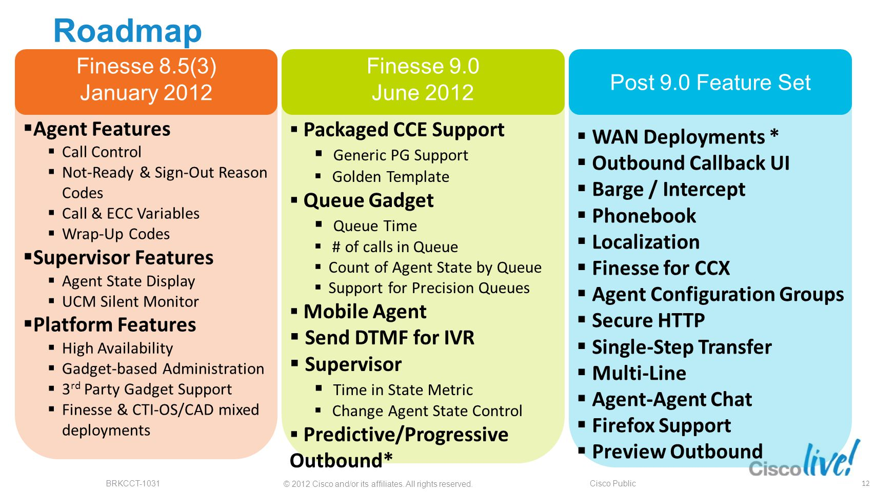 Roadmap Finesse 8.5(3) January 2012 Finesse 9.0 June 2012