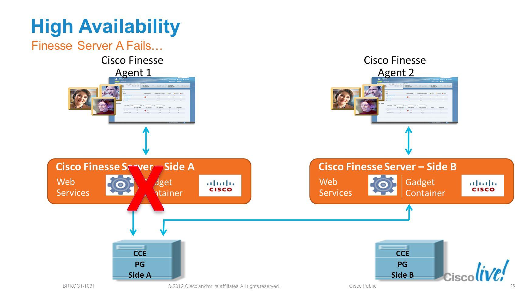 X High Availability Finesse Server A Fails… Cisco Finesse Agent 1