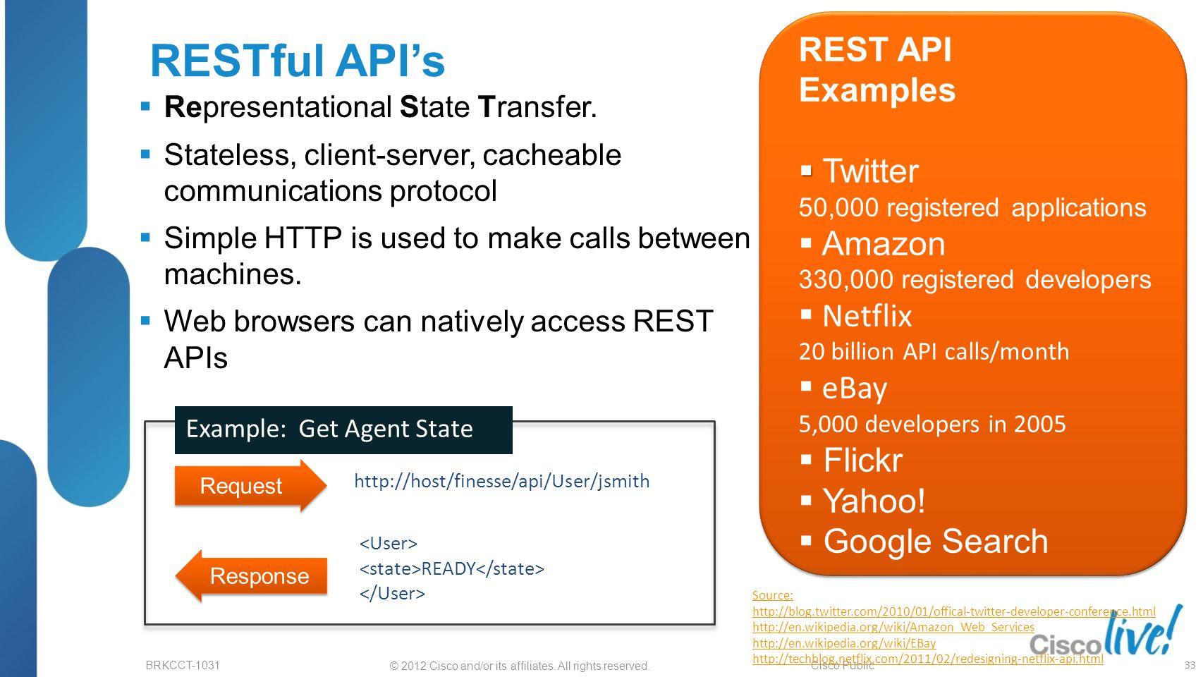 RESTful API's REST API Examples Twitter Amazon Netflix eBay Flickr