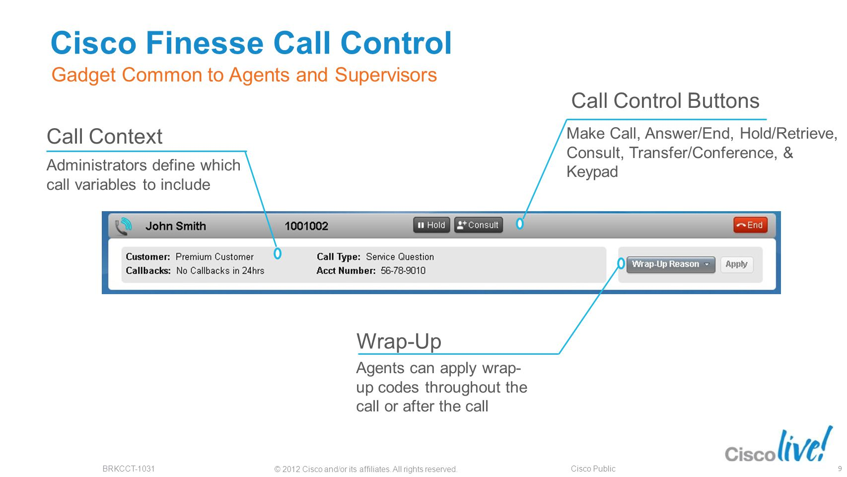 Cisco Finesse Call Control