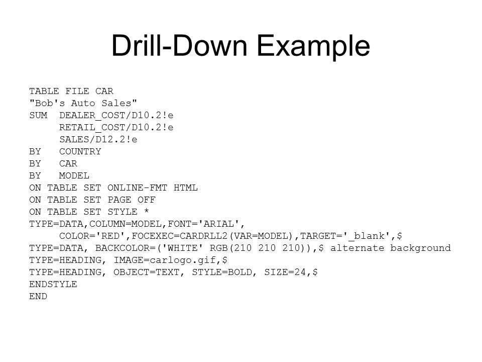 Drill-Down Example