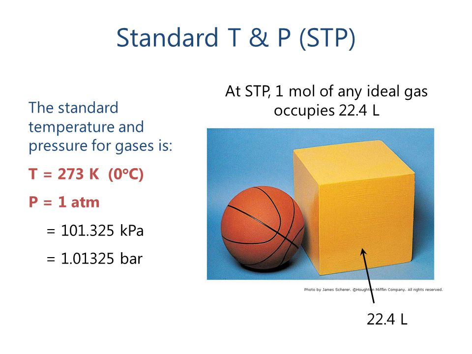 At STP, 1 mol of any ideal gas occupies 22.4 L