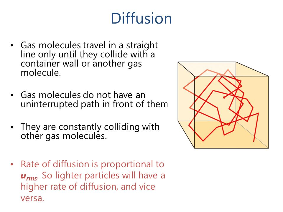 Diffusion Gas molecules travel in a straight line only until they collide with a container wall or another gas molecule.