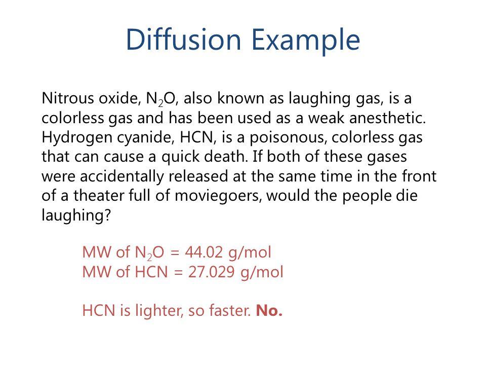 Diffusion Example