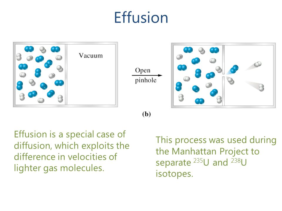 Effusion Effusion is a special case of diffusion, which exploits the difference in velocities of lighter gas molecules.