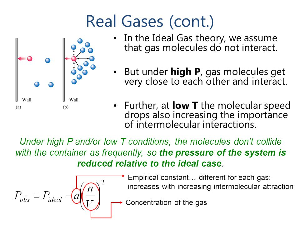 Real Gases (cont.) In the Ideal Gas theory, we assume that gas molecules do not interact.