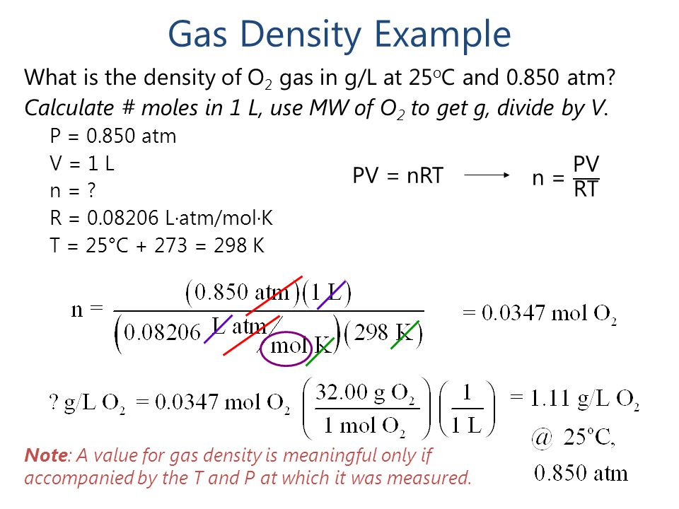 Gas Density Example What is the density of O2 gas in g/L at 25oC and 0.850 atm Calculate # moles in 1 L, use MW of O2 to get g, divide by V.