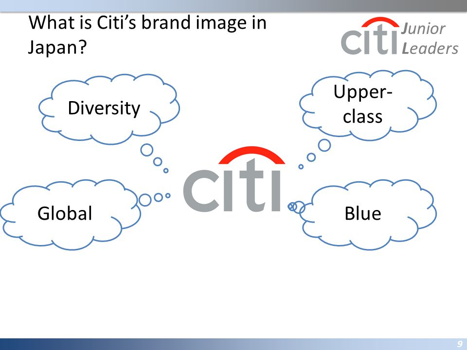 What is Citi's brand image in Japan