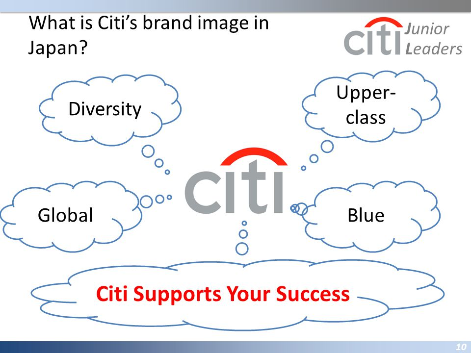 Citi Supports Your Success