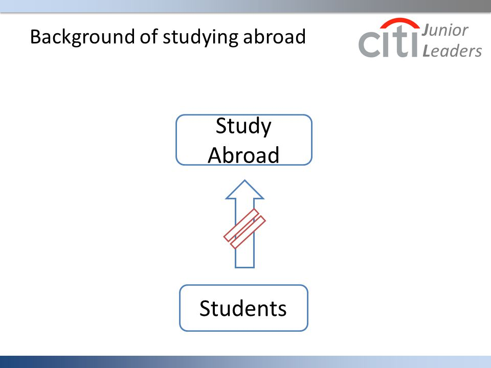 Background of studying abroad