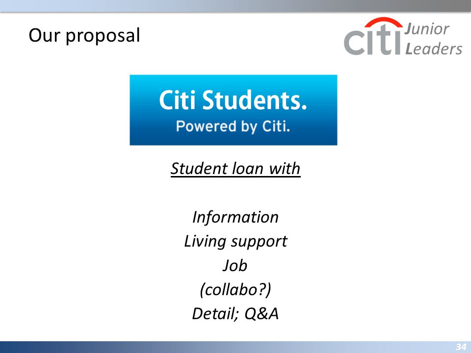 What is Citi's brand image