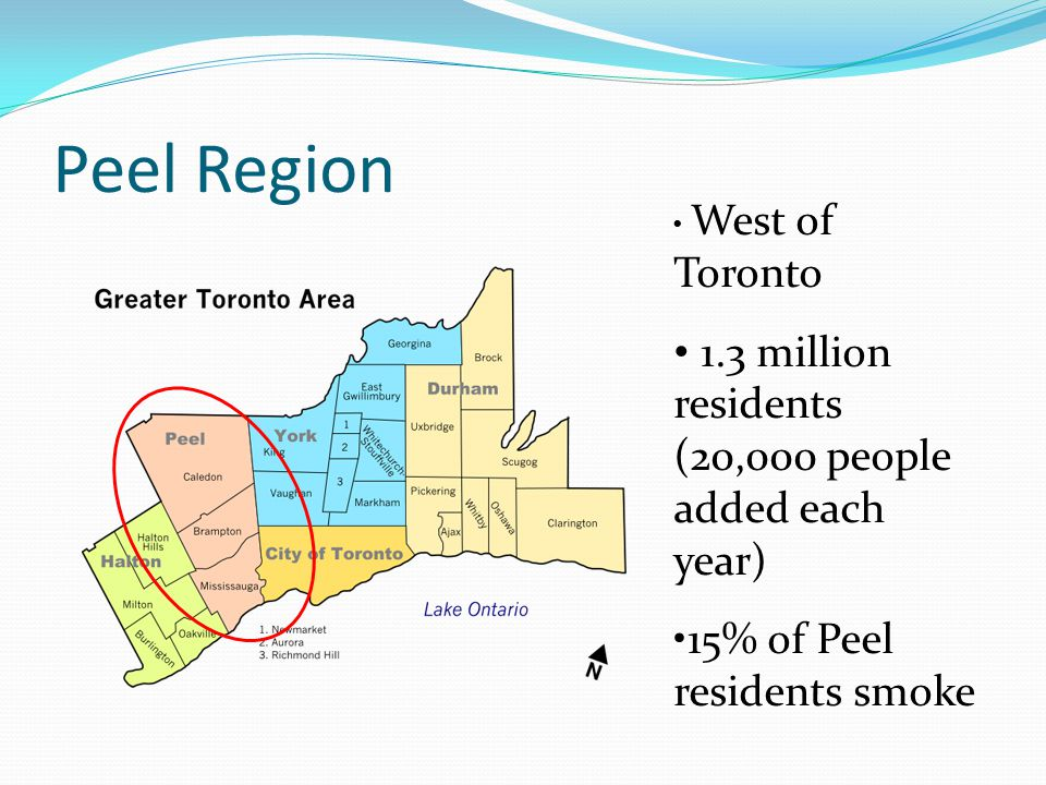 Peel Region 1.3 million residents (20,000 people added each year)