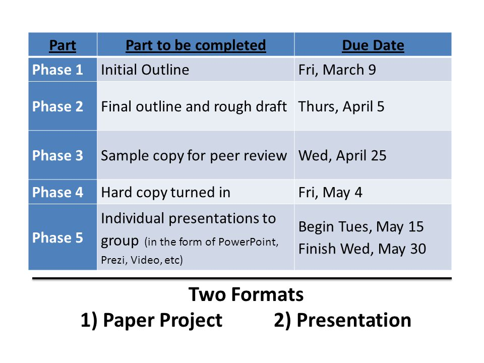 1) Paper Project 2) Presentation