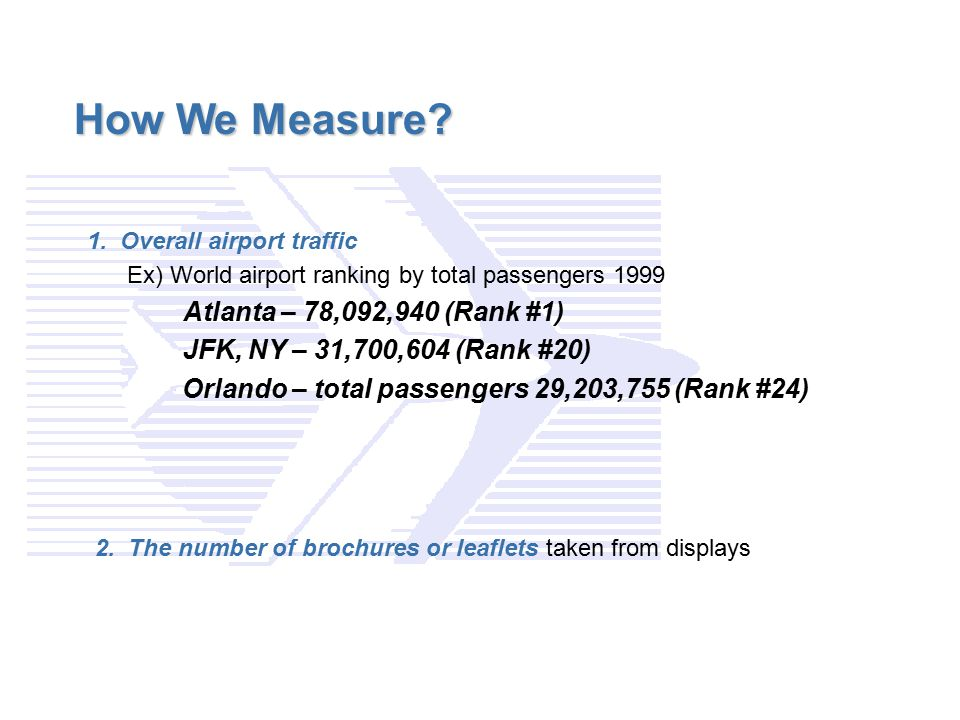 How We Measure JFK, NY – 31,700,604 (Rank #20)