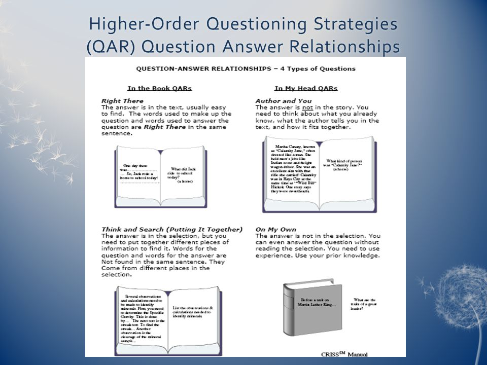 Higher-Order Questioning Strategies (QAR) Question Answer Relationships