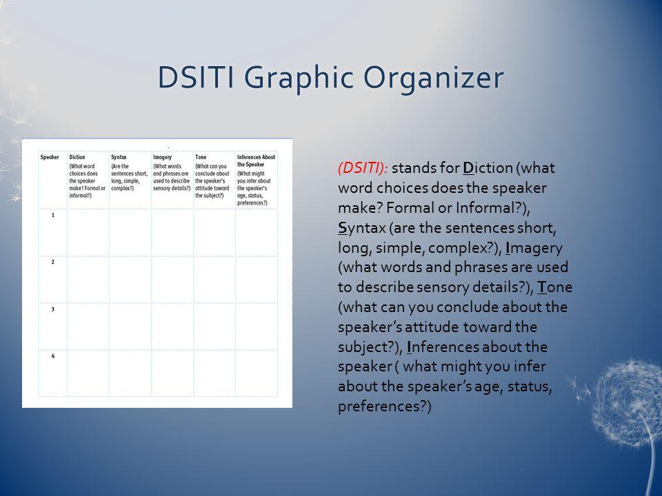 DSITI Graphic Organizer