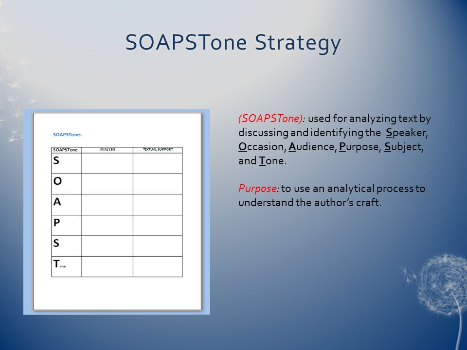 SOAPSTone Strategy (SOAPSTone): used for analyzing text by discussing and identifying the Speaker, Occasion, Audience, Purpose, Subject, and Tone.