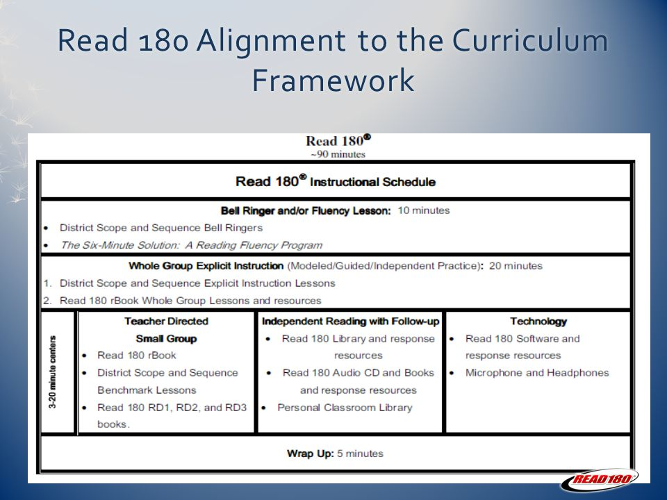 Read 180 Alignment to the Curriculum Framework