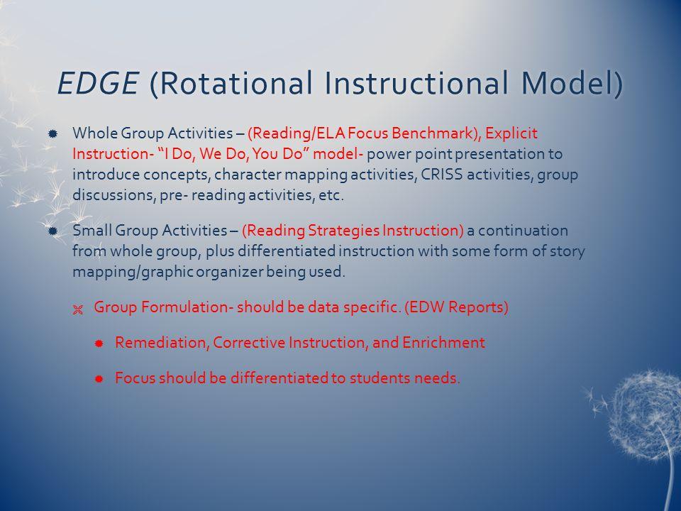 EDGE (Rotational Instructional Model)