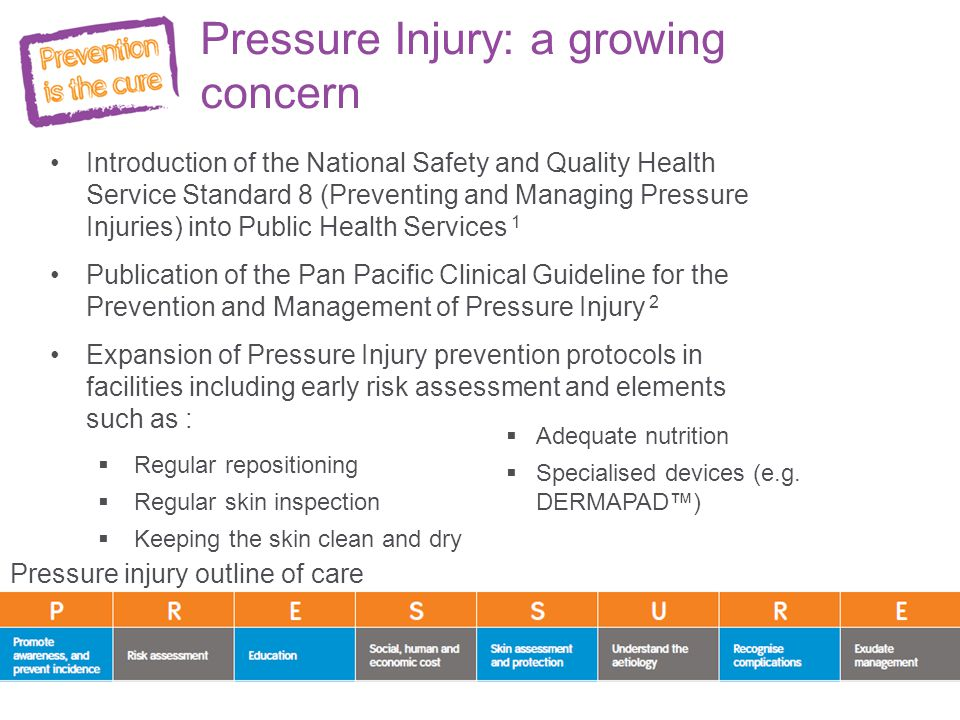 Pressure Injury: a growing concern