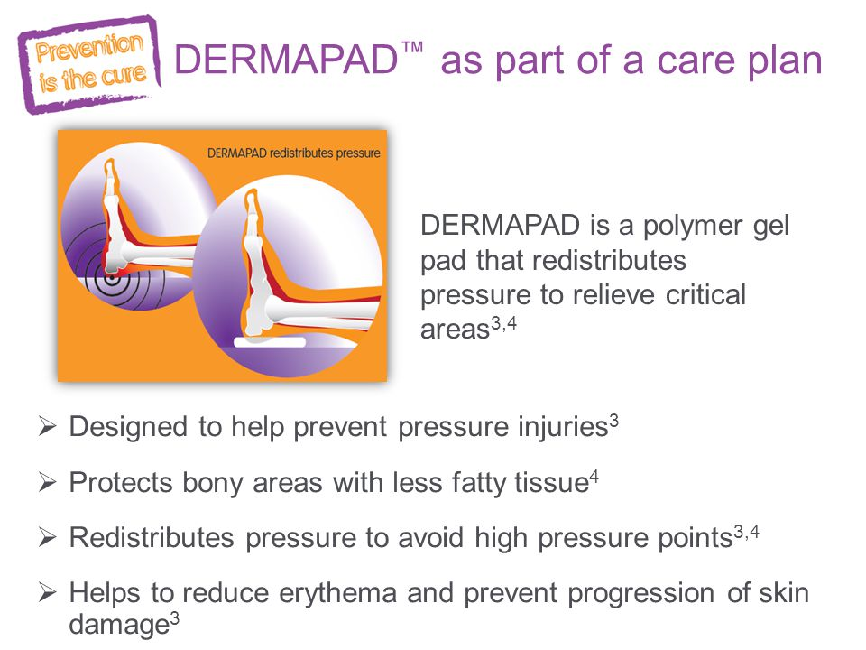 DERMAPAD™ as part of a care plan
