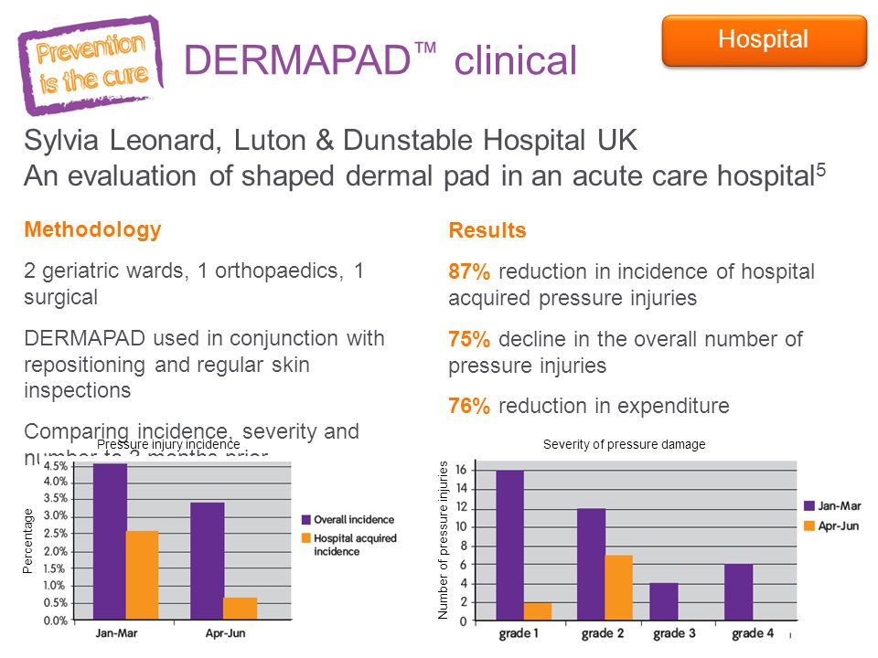DERMAPAD™ clinical Sylvia Leonard, Luton & Dunstable Hospital UK