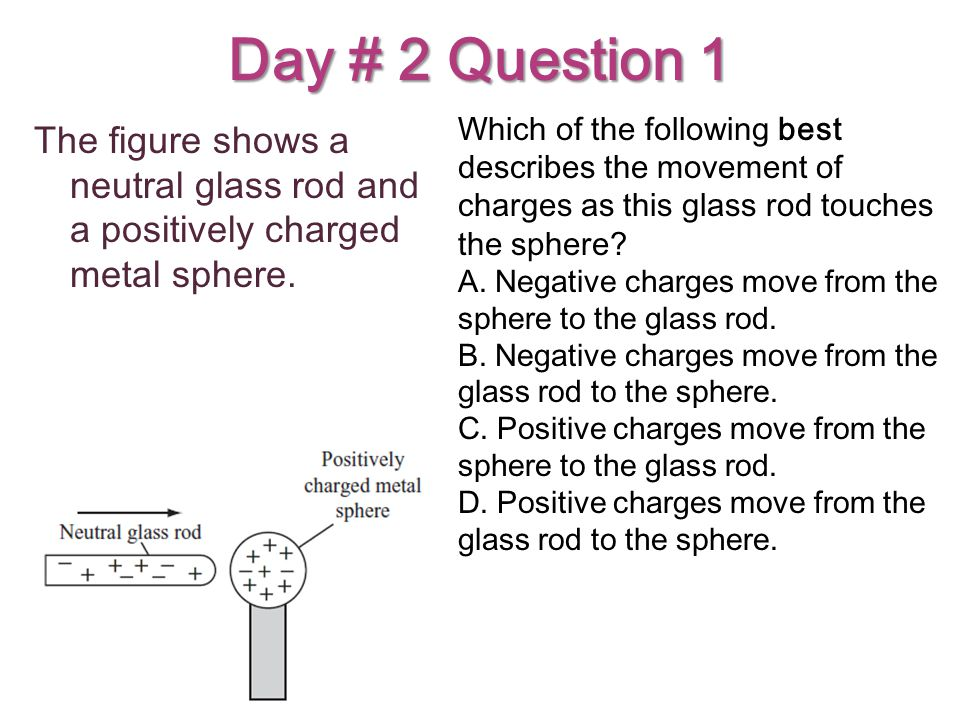 Day # 2 Question 1 Which of the following best describes the movement of charges as this glass rod touches the sphere