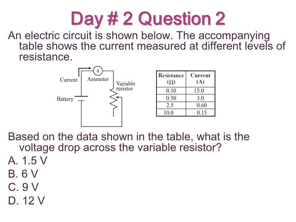 Day # 2 Question 2