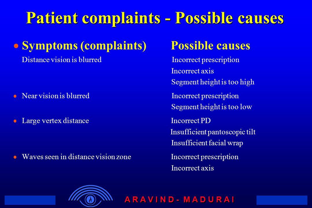 Patient complaints - Possible causes