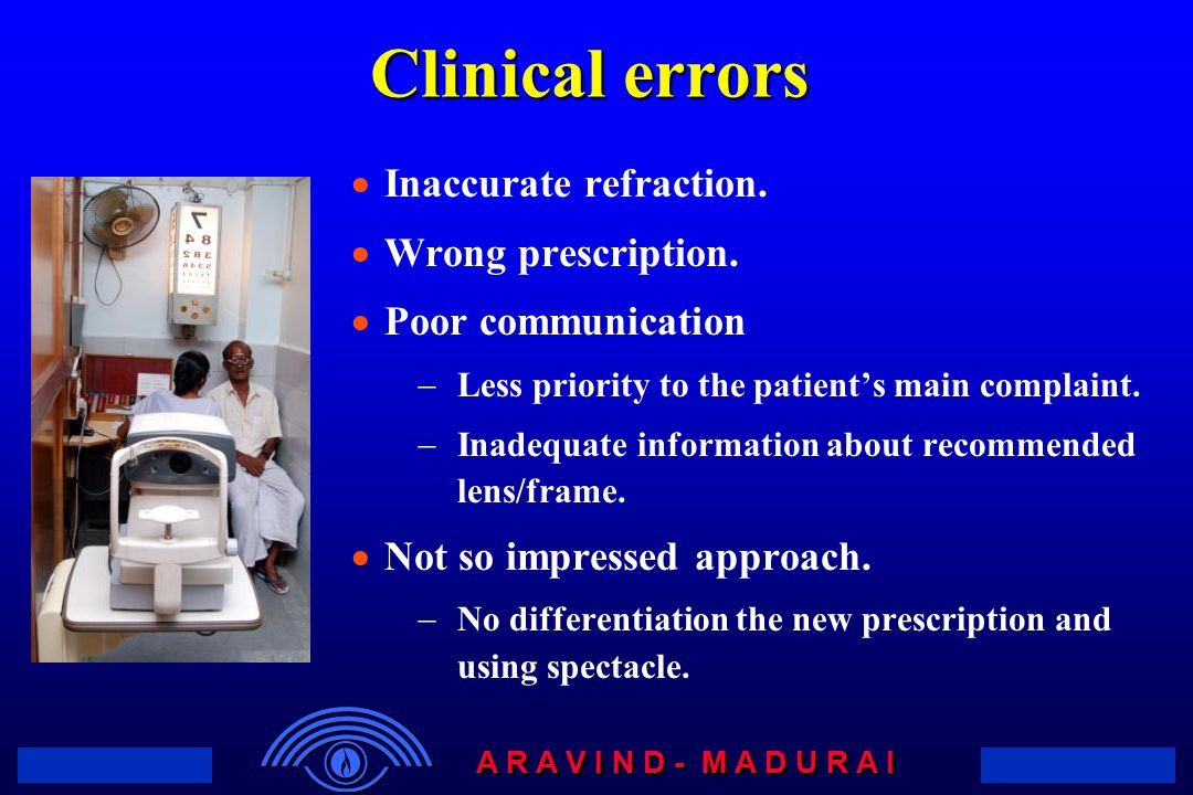 Clinical errors Inaccurate refraction. Wrong prescription.
