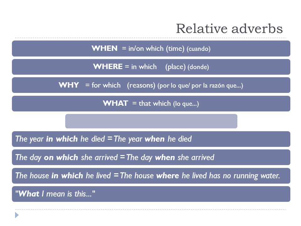 Relative adverbs WHEN = in/on which (time) (cuando)