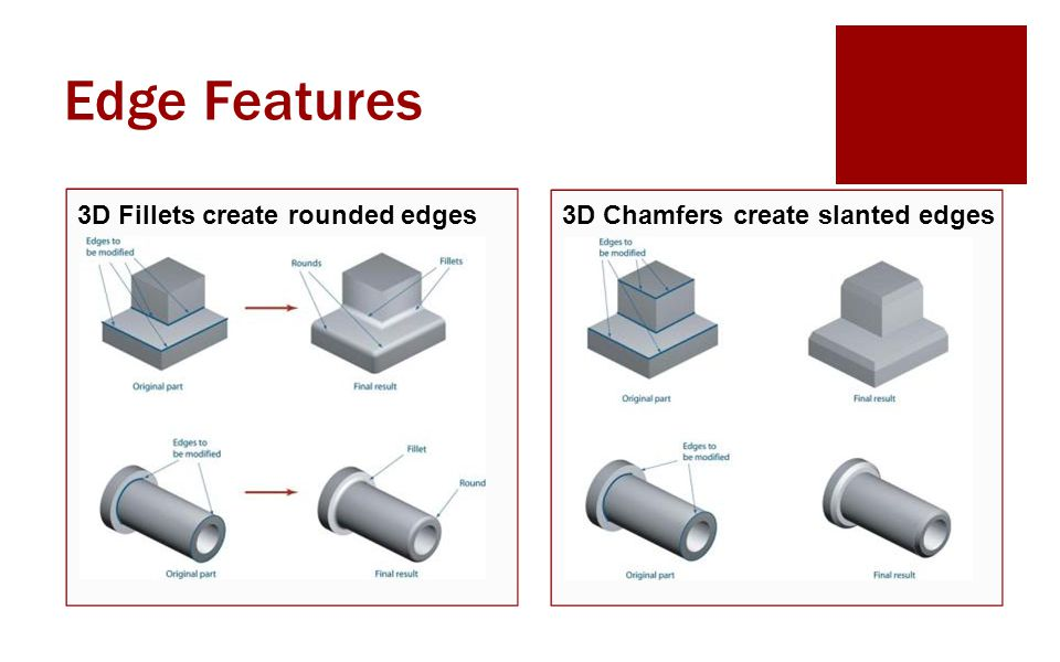Edge Features 3D Fillets create rounded edges
